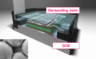 Solder Paste for die-bonding and heat sink joining